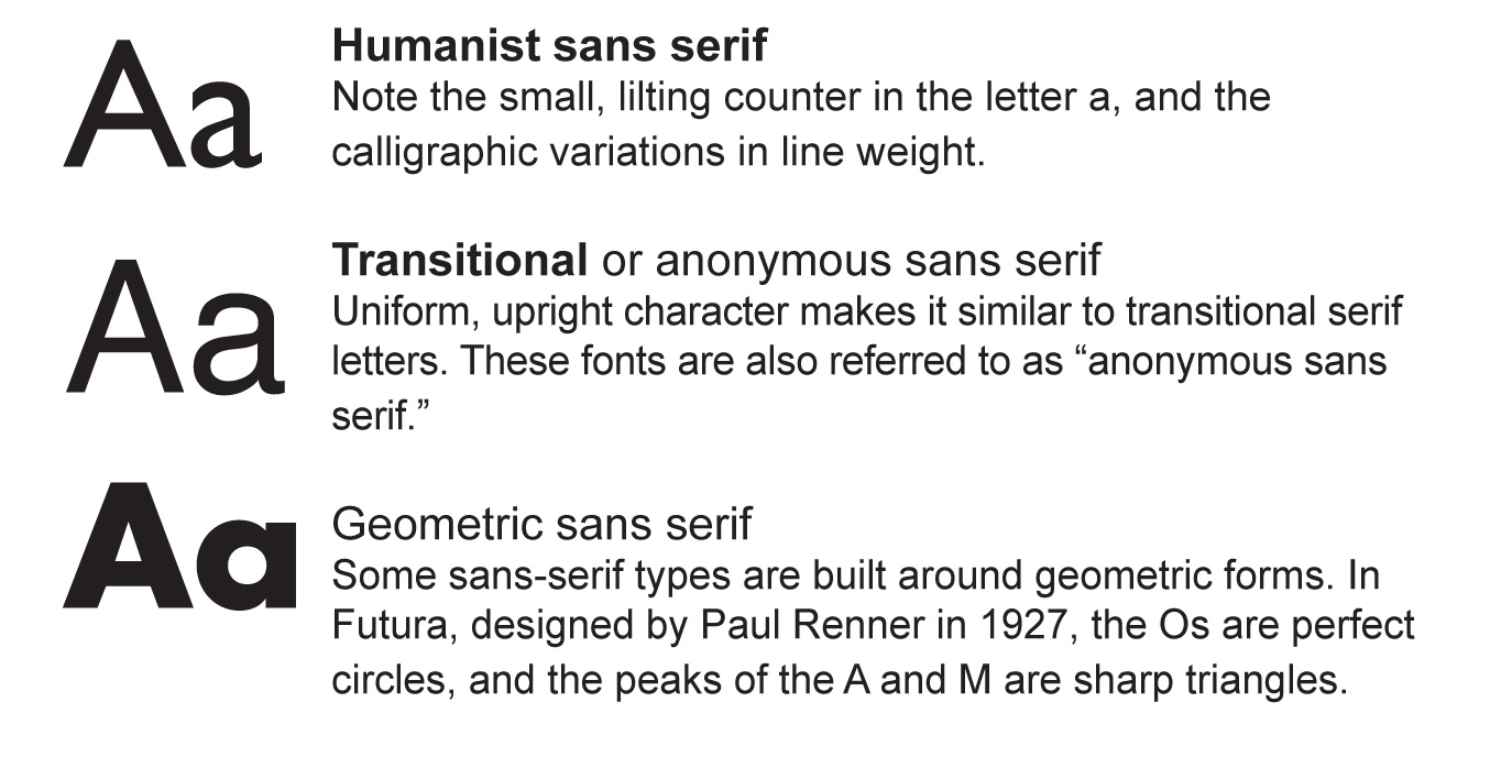 Types of Type and Typographic Anatomy | Design II